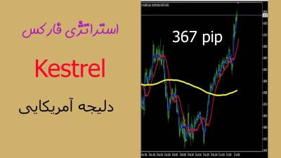 Olymp Trade website چیه